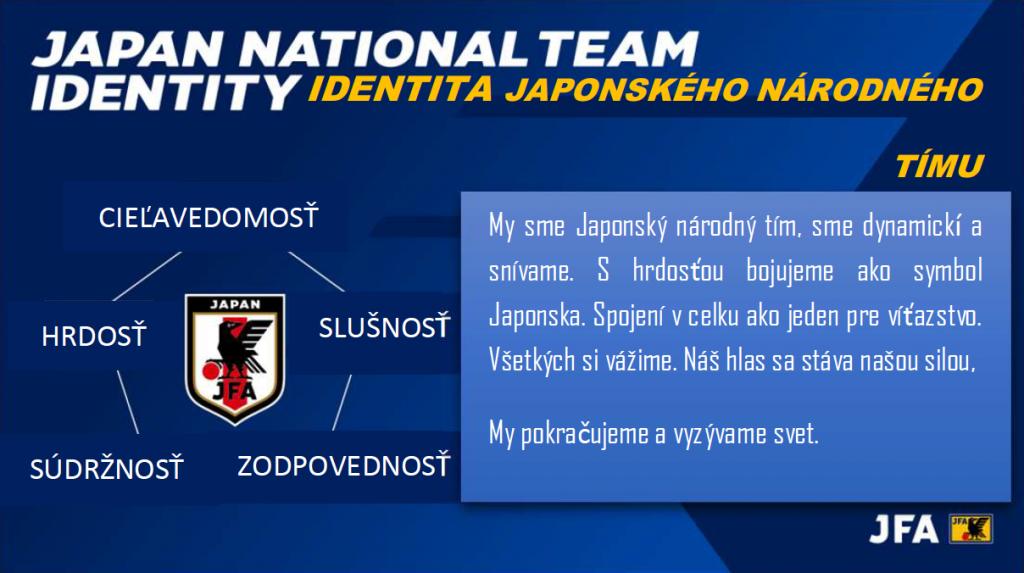 Identita japonského národného tímu