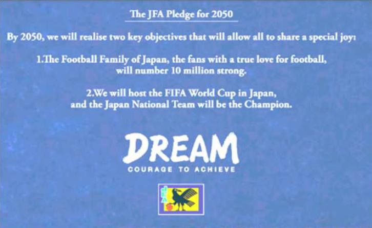 Záväzok JFA do roku 2050